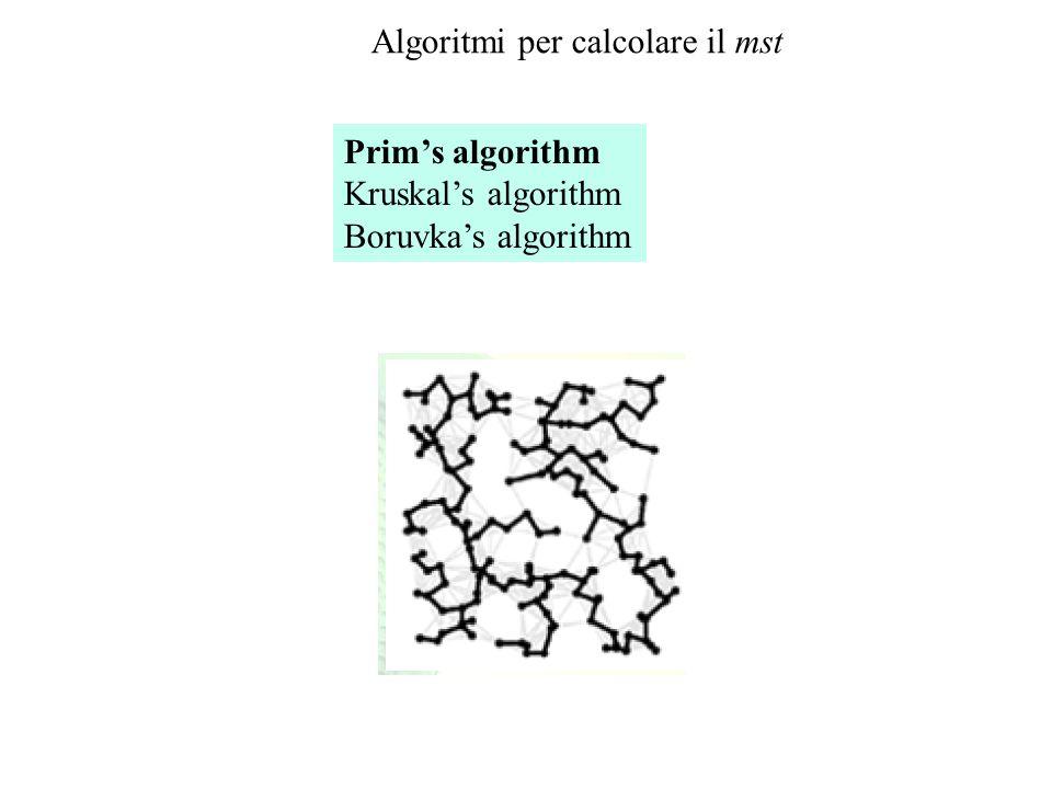 Prims algorithm Kruskals algorithm Boruvkas algorithm Algoritmi per calcolare il mst