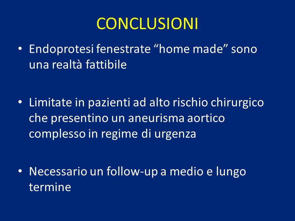 CONCLUSIONI Endoprotesi fenestrate home made sono una realtà fattibile Limitate in pazienti ad alto rischio chirurgico che presentino un aneurisma aor