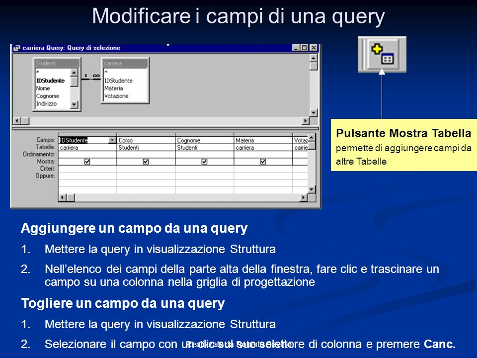 Realizzato da Roberto Savino Modificare i campi di una query Aggiungere un campo da una query 1.Mettere la query in visualizzazione Struttura 2.Nellel