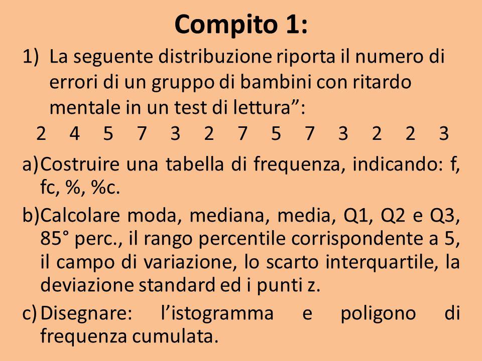 Compito 1: 1)La seguente distribuzione riporta il numero di errori di un gruppo di bambini con ritardo mentale in un test di lettura: a)Costruire una tabella di frequenza, indicando: f, fc, %, %c.