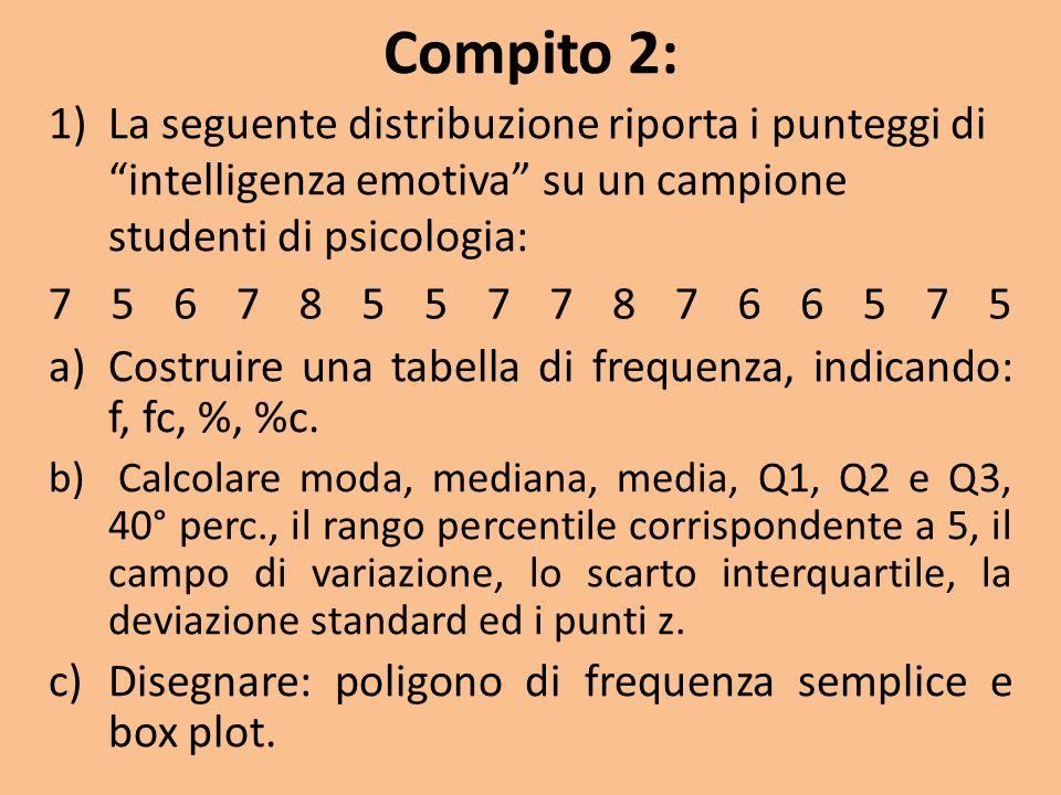 Compito 2: 1)La seguente distribuzione riporta i punteggi di intelligenza emotiva su un campione studenti di psicologia: a)Costruire una tabella di frequenza, indicando: f, fc, %, %c.