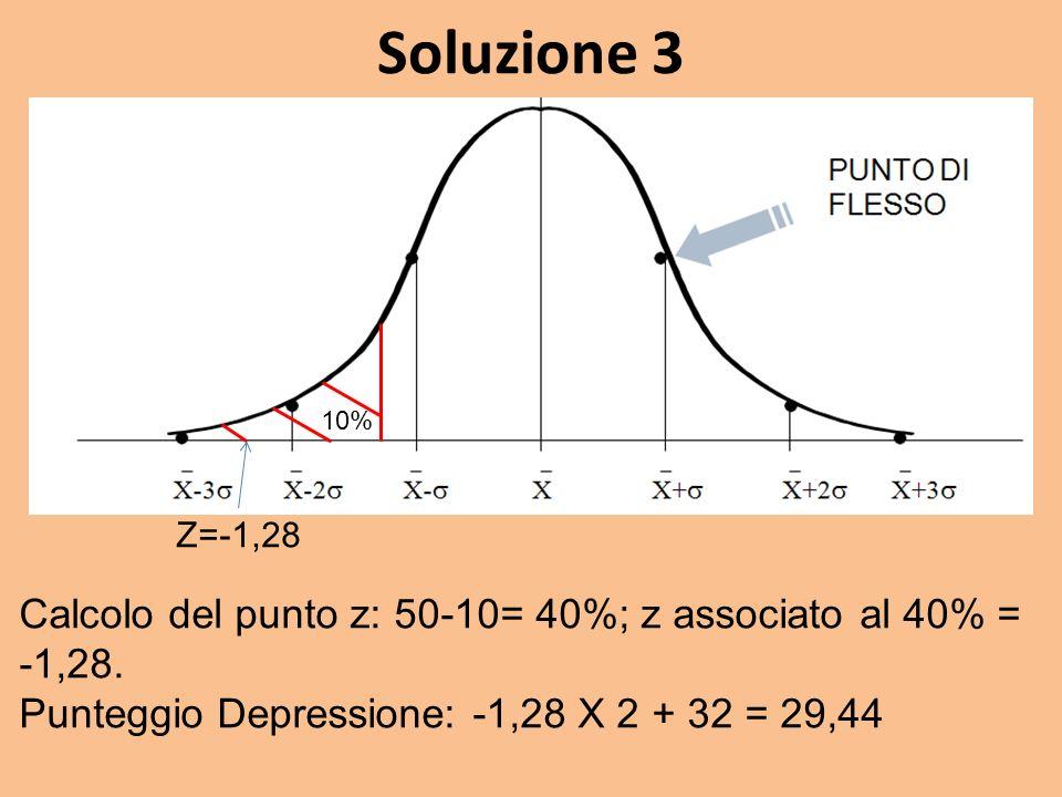 Soluzione 3 Calcolo del punto z: 50-10= 40%; z associato al 40% = -1,28. Punteggio Depressione: -1,28 X 2 + 32 = 29,44 Z=-1,28 10%