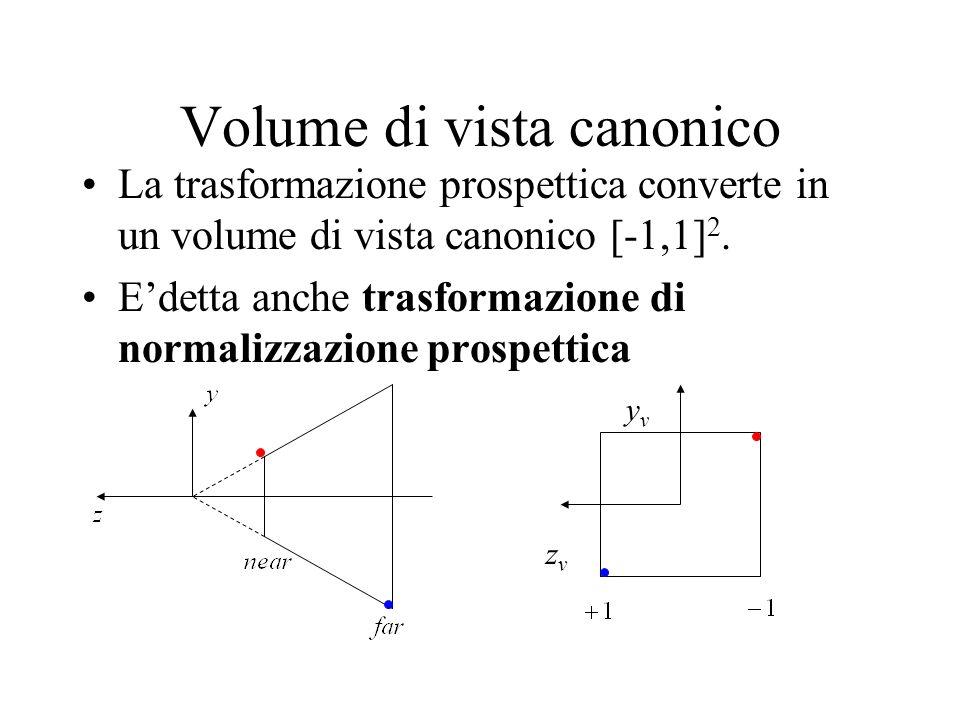 Volume di vista canonico La trasformazione prospettica converte in un volume di vista canonico [-1,1] 2. Edetta anche trasformazione di normalizzazion