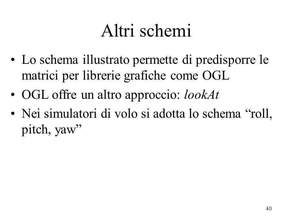 40 Altri schemi Lo schema illustrato permette di predisporre le matrici per librerie grafiche come OGL OGL offre un altro approccio: lookAt Nei simula