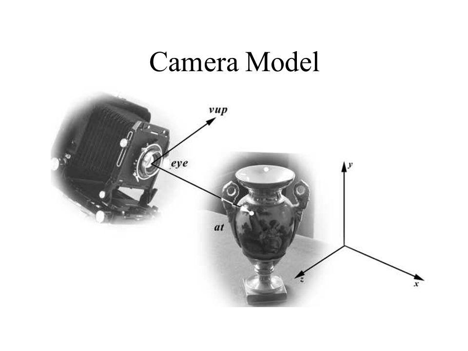 Camera Model