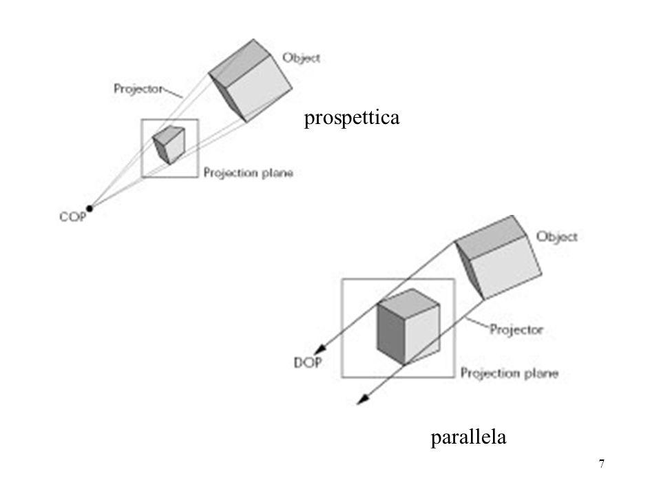 Volume di vista canonico La trasformazione prospettica converte in un volume di vista canonico [-1,1] 2.
