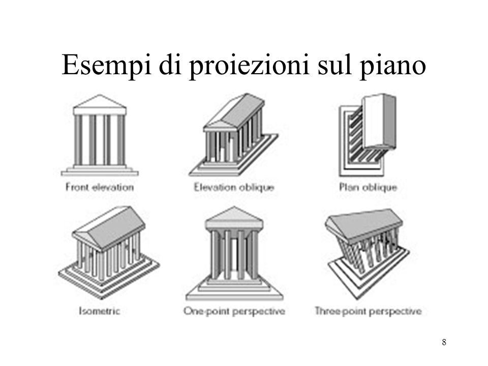 8 Esempi di proiezioni sul piano