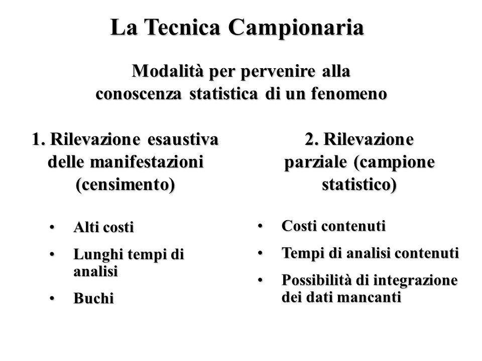 La Tecnica Campionaria Modalità per pervenire alla conoscenza statistica di un fenomeno 1. Rilevazione esaustiva delle manifestazioni (censimento) 2.