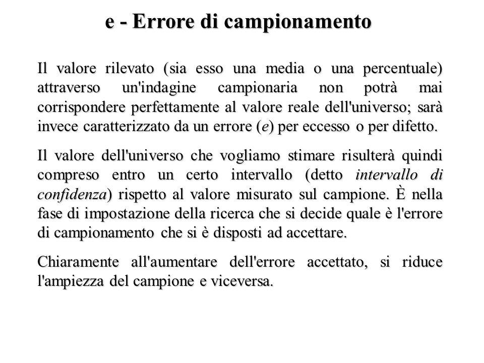 e - Errore di campionamento Il valore rilevato (sia esso una media o una percentuale) attraverso un'indagine campionaria non potrà mai corrispondere p