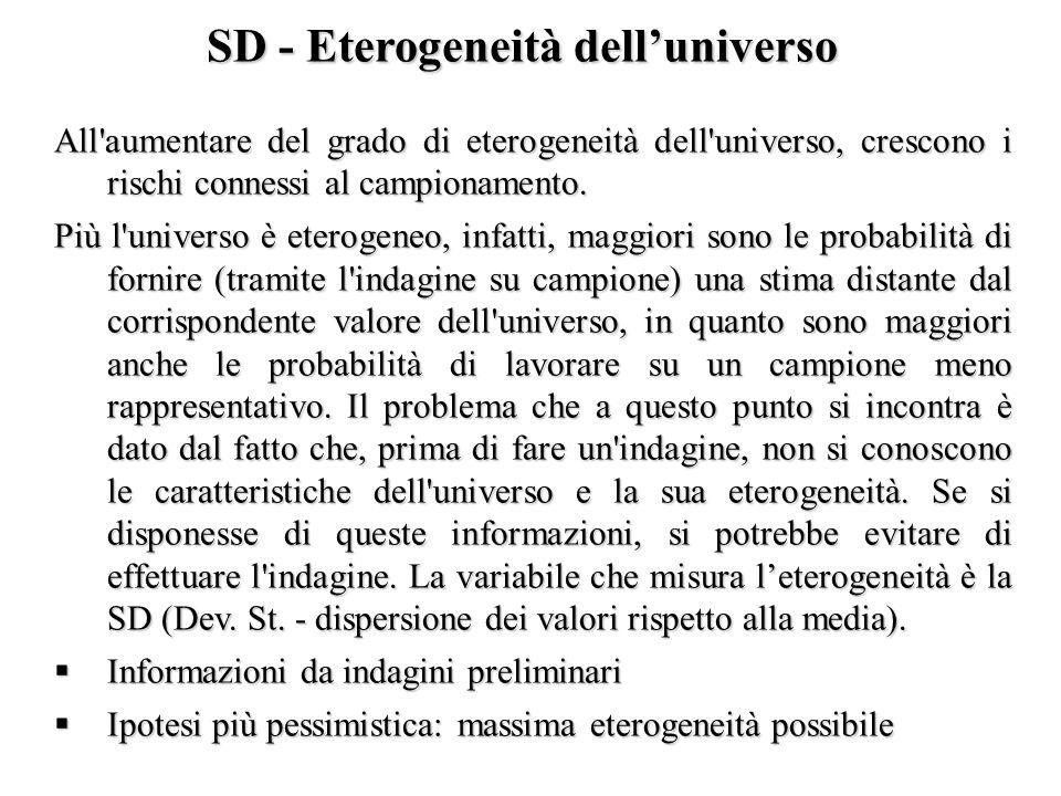SD - Eterogeneità delluniverso All'aumentare del grado di eterogeneità dell'universo, crescono i rischi connessi al campionamento. Più l'universo è et