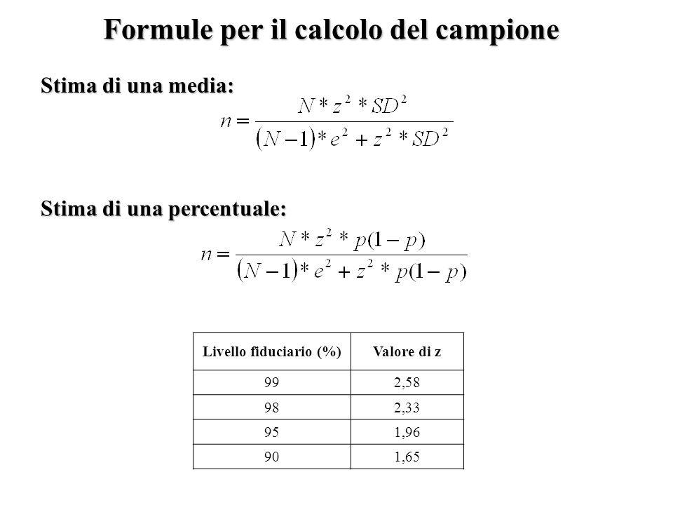 Formule per il calcolo del campione Stima di una media: Stima di una percentuale: Livello fiduciario (%)Valore di z 992,58 982,33 951,96 901,65