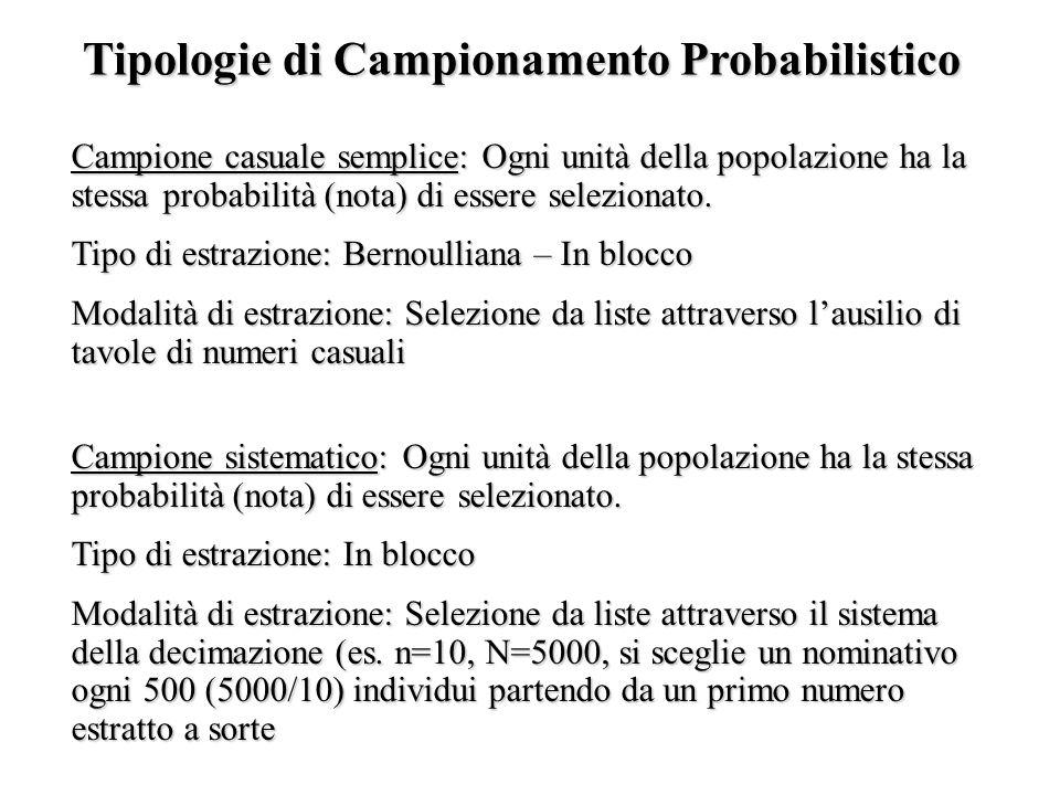 Tipologie di Campionamento Probabilistico Campione casuale semplice: Ogni unità della popolazione ha la stessa probabilità (nota) di essere selezionat