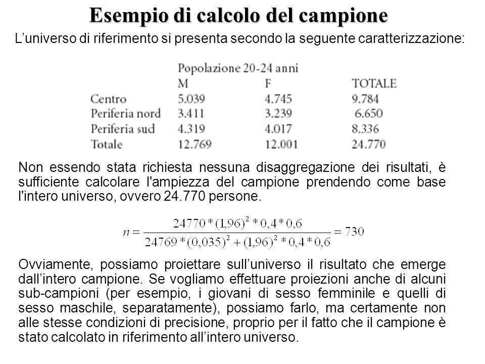 Non essendo stata richiesta nessuna disaggregazione dei risultati, è sufficiente calcolare l'ampiezza del campione prendendo come base l'intero univer