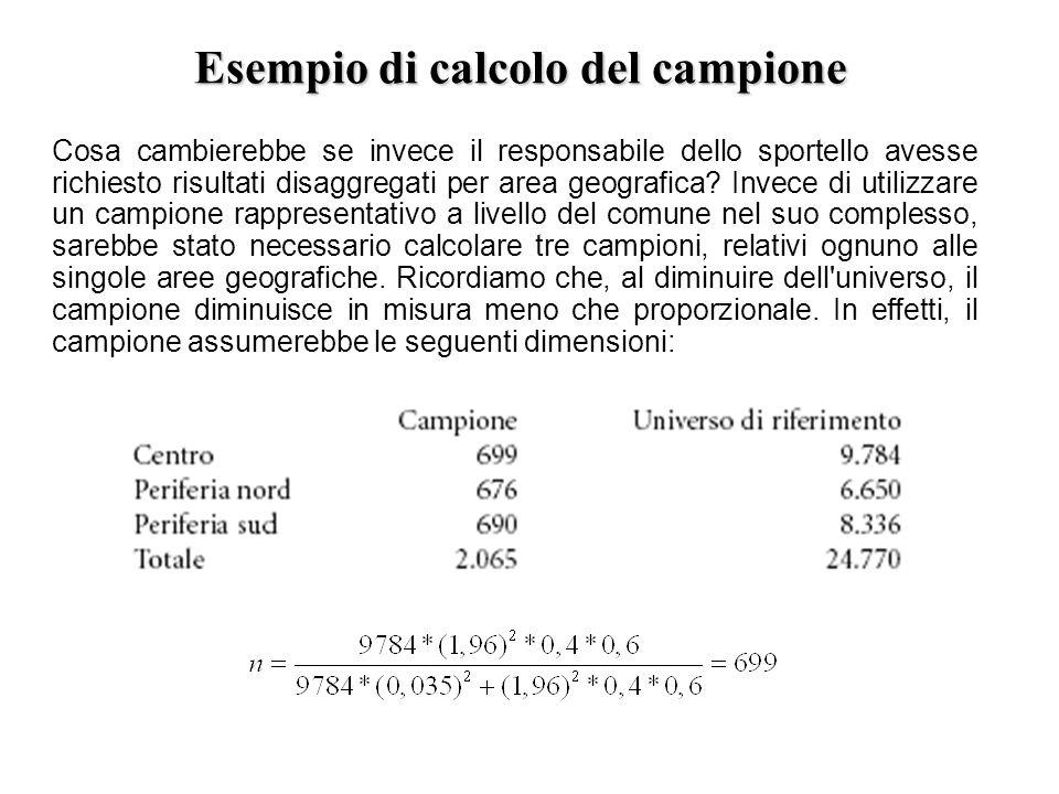 Esempio di calcolo del campione Cosa cambierebbe se invece il responsabile dello sportello avesse richiesto risultati disaggregati per area geografica