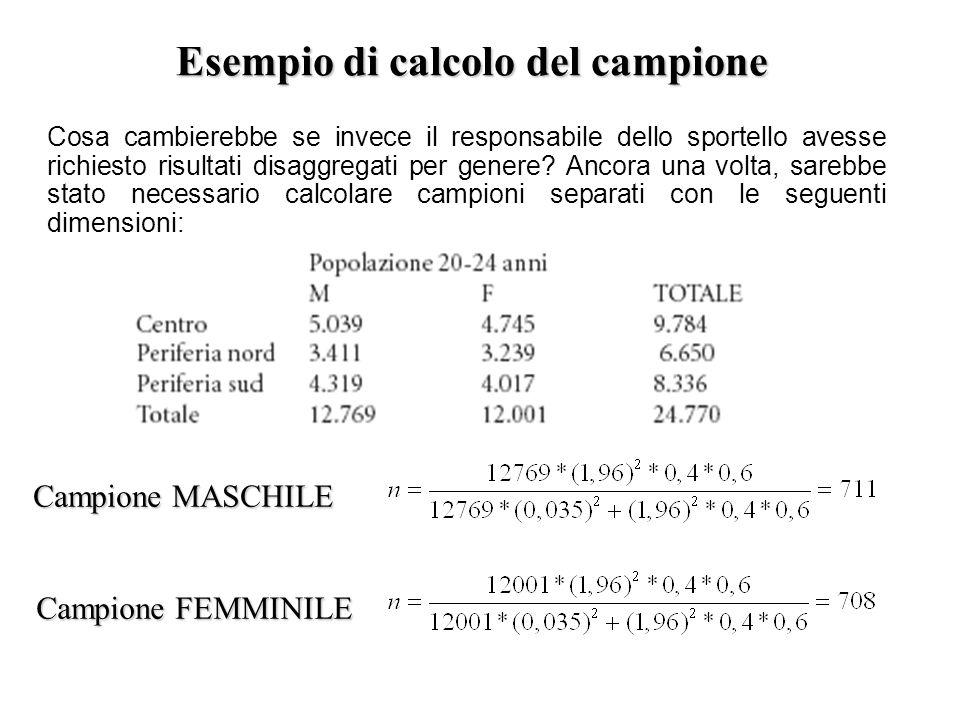 Esempio di calcolo del campione Cosa cambierebbe se invece il responsabile dello sportello avesse richiesto risultati disaggregati per genere? Ancora