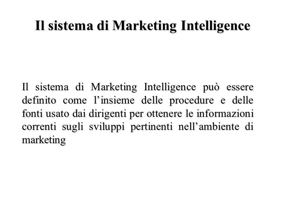 Il sistema di Marketing Intelligence Il sistema di Marketing Intelligence può essere definito come linsieme delle procedure e delle fonti usato dai di