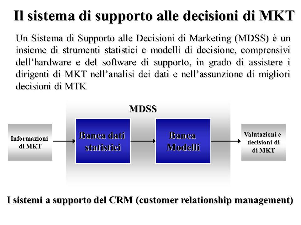 Il sistema di supporto alle decisioni di MKT Un Sistema di Supporto alle Decisioni di Marketing (MDSS) è un insieme di strumenti statistici e modelli