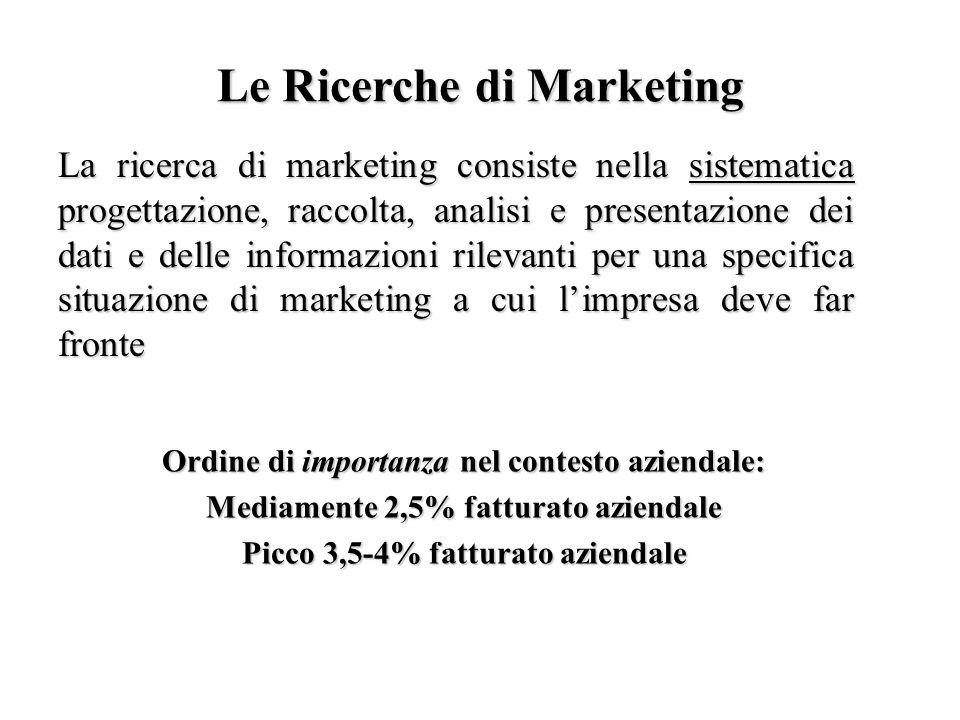 Le Ricerche di Marketing La ricerca di marketing consiste nella sistematica progettazione, raccolta, analisi e presentazione dei dati e delle informaz