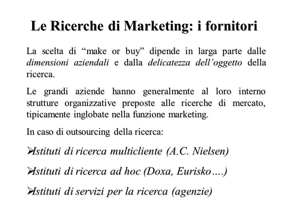 Le Ricerche di Marketing: i fornitori La scelta di make or buy dipende in larga parte dalle dimensioni aziendali e dalla delicatezza delloggetto della