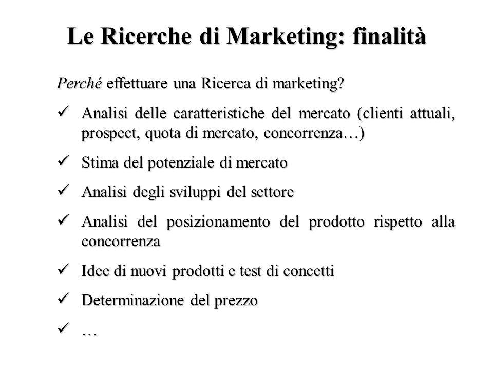 Le Ricerche di Marketing: finalità Perché effettuare una Ricerca di marketing? Analisi delle caratteristiche del mercato (clienti attuali, prospect, q