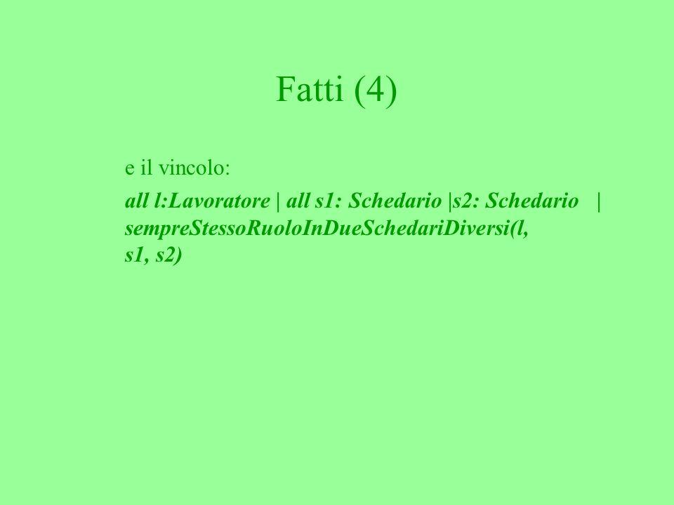 Fatti (4) e il vincolo: all l:Lavoratore | all s1: Schedario |s2: Schedario | sempreStessoRuoloInDueSchedariDiversi(l, s1, s2)