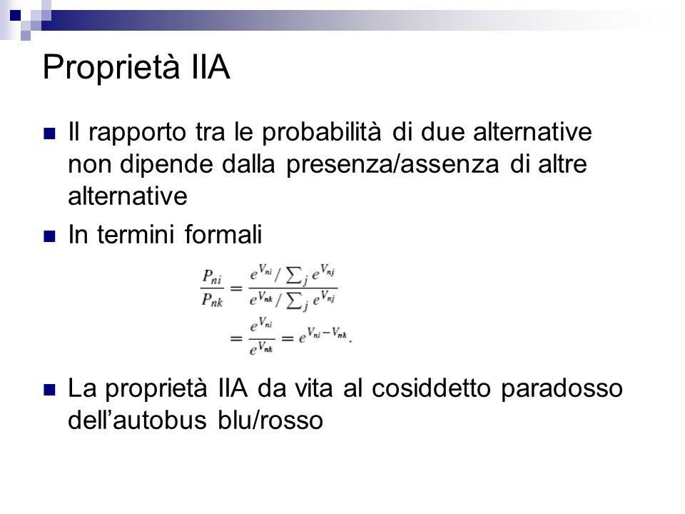 Proprietà IIA Il rapporto tra le probabilità di due alternative non dipende dalla presenza/assenza di altre alternative In termini formali La proprietà IIA da vita al cosiddetto paradosso dellautobus blu/rosso