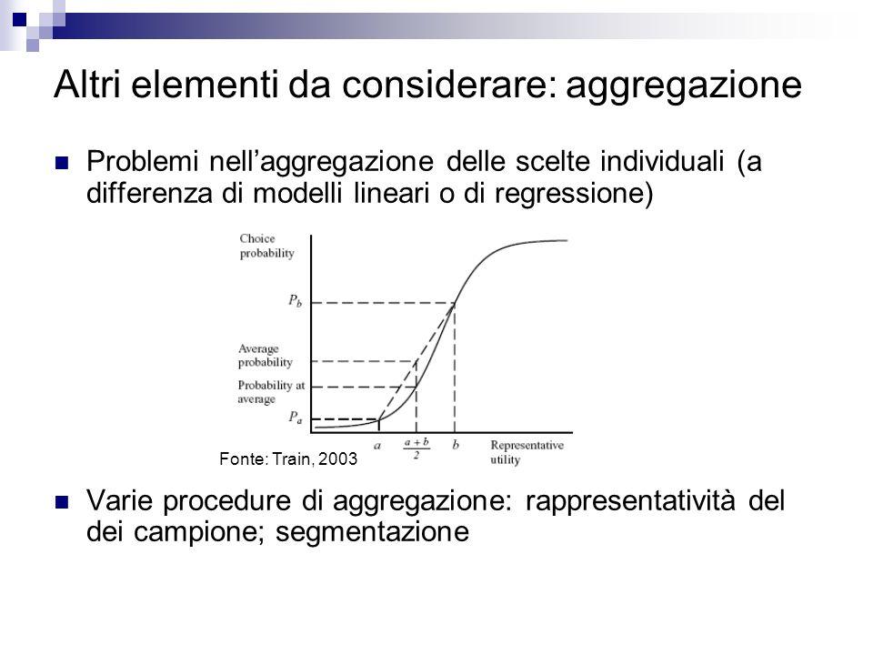 Altri elementi da considerare: aggregazione Problemi nellaggregazione delle scelte individuali (a differenza di modelli lineari o di regressione) Varie procedure di aggregazione: rappresentatività del dei campione; segmentazione Fonte: Train, 2003