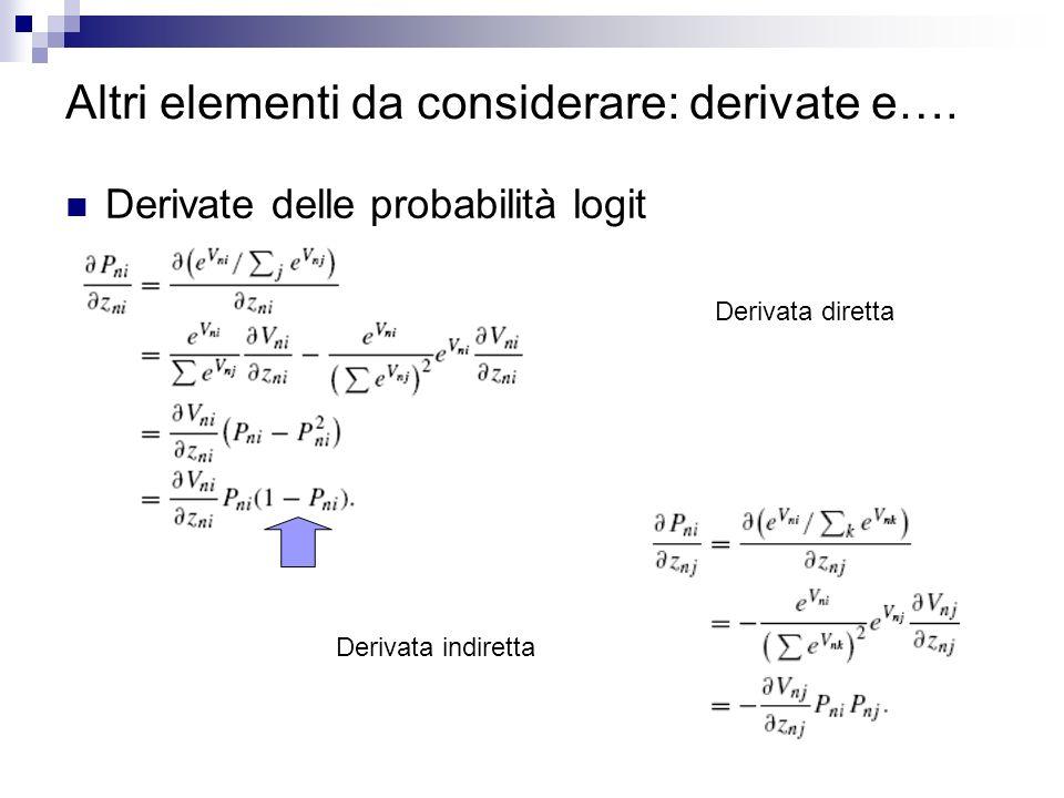 Altri elementi da considerare: derivate e…. Derivate delle probabilità logit Derivata diretta Derivata indiretta