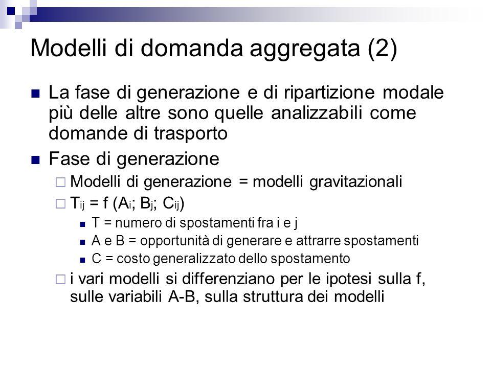Modelli di domanda aggregata (2) La fase di generazione e di ripartizione modale più delle altre sono quelle analizzabili come domande di trasporto Fase di generazione Modelli di generazione = modelli gravitazionali T ij = f (A i ; B j ; C ij ) T = numero di spostamenti fra i e j A e B = opportunità di generare e attrarre spostamenti C = costo generalizzato dello spostamento i vari modelli si differenziano per le ipotesi sulla f, sulle variabili A-B, sulla struttura dei modelli