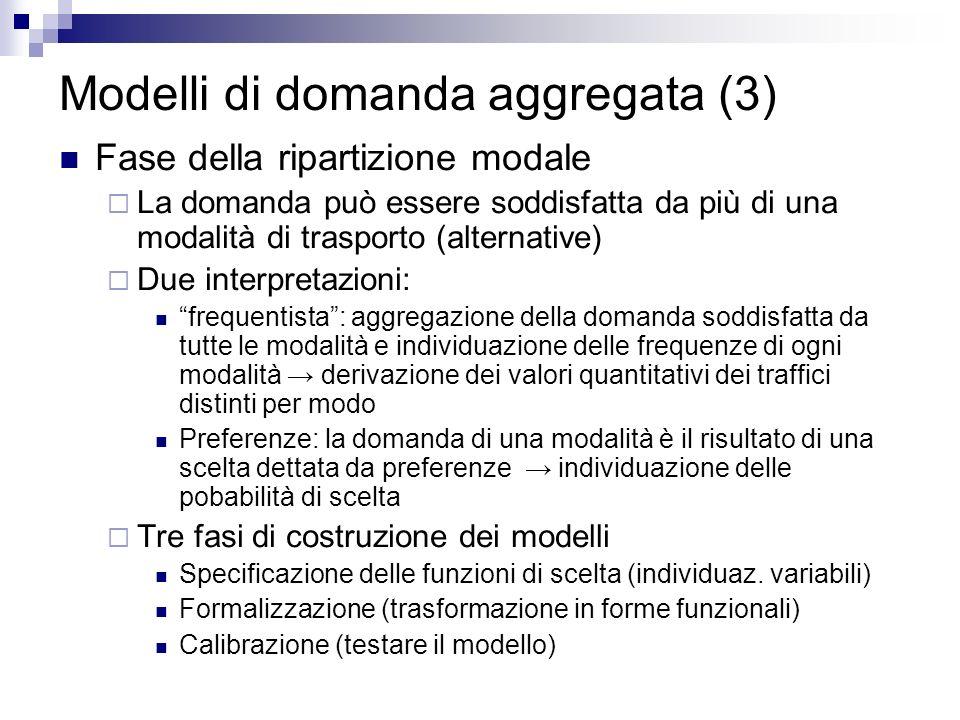 Modelli di domanda aggregata (3) Fase della ripartizione modale La domanda può essere soddisfatta da più di una modalità di trasporto (alternative) Du