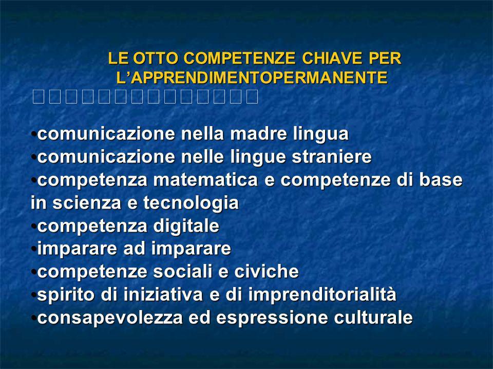 LE OTTO COMPETENZE CHIAVE PER LAPPRENDIMENTOPERMANENTE LE OTTO COMPETENZE CHIAVE PER LAPPRENDIMENTOPERMANENTE comunicazione nella madre lingua comunic