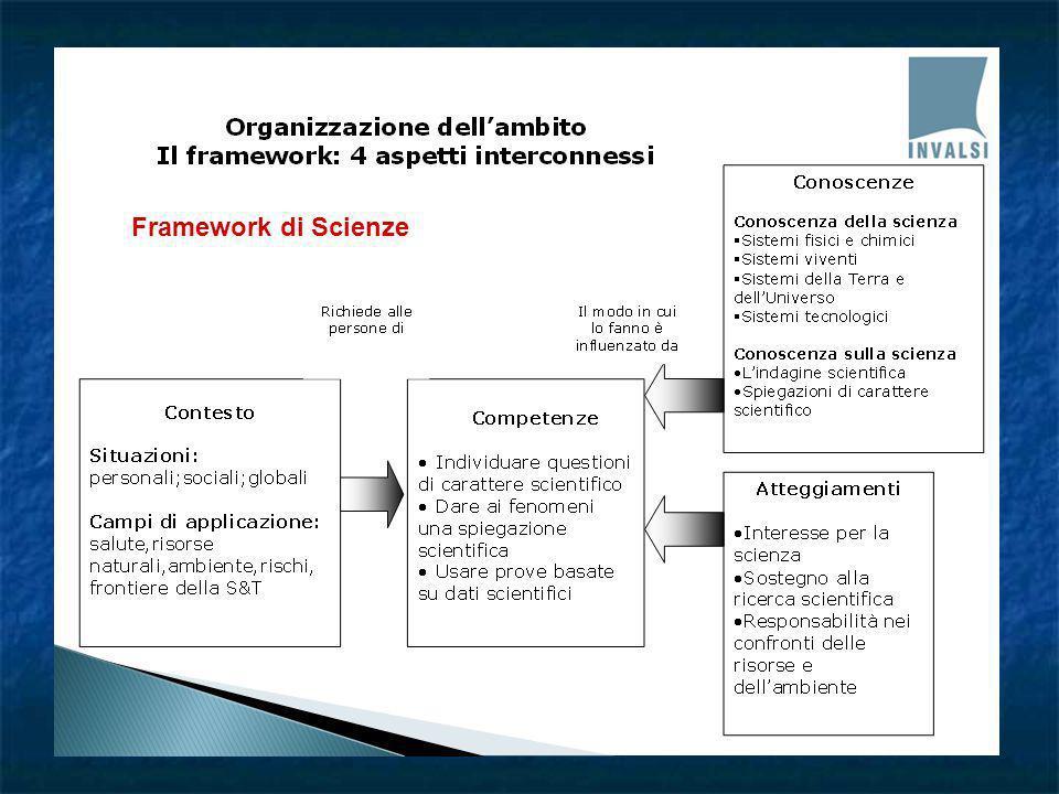Framework di Scienze