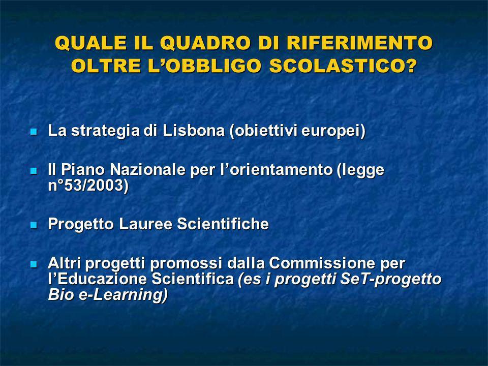 QUALE IL QUADRO DI RIFERIMENTO OLTRE LOBBLIGO SCOLASTICO? La strategia di Lisbona (obiettivi europei) La strategia di Lisbona (obiettivi europei) Il P