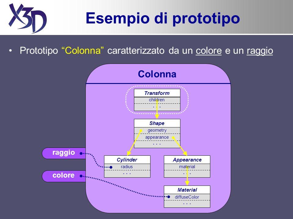 colore Esempio di prototipo Prototipo Colonna caratterizzato da un colore e un raggio Transform · · · Shape geometry · · · Appearance · · · appearance