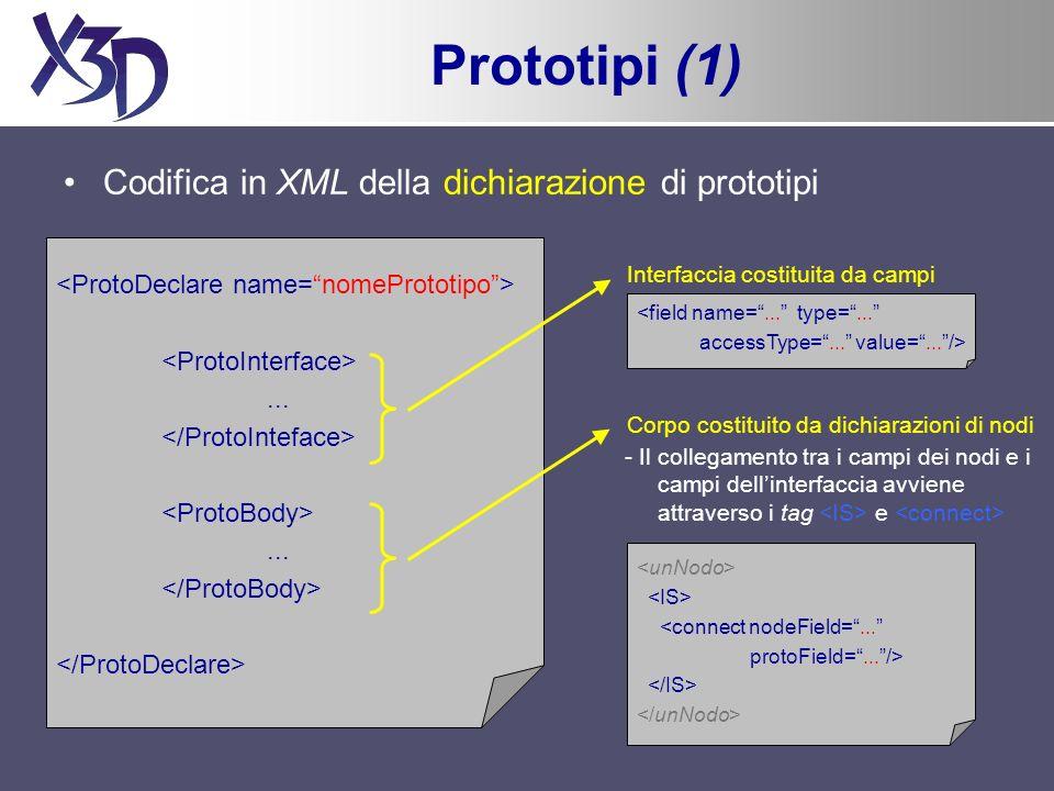 Prototipi (1) Codifica in XML della dichiarazione di prototipi...... <field name=... type=... accessType=... value=.../> Interfaccia costituita da cam