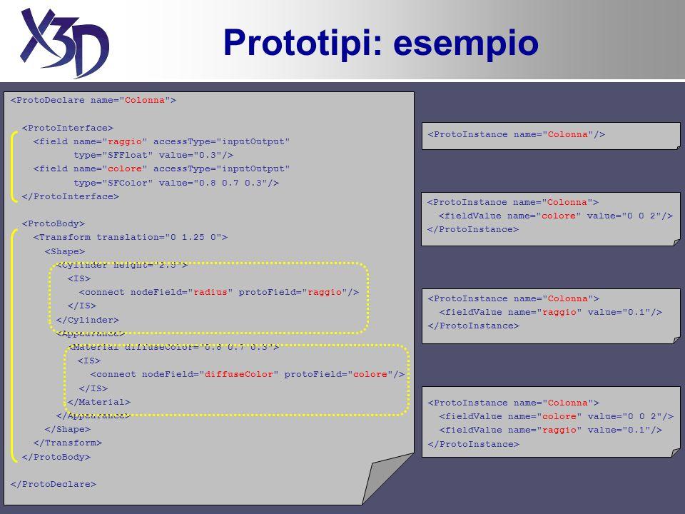 Prototipi: esempio <field name=