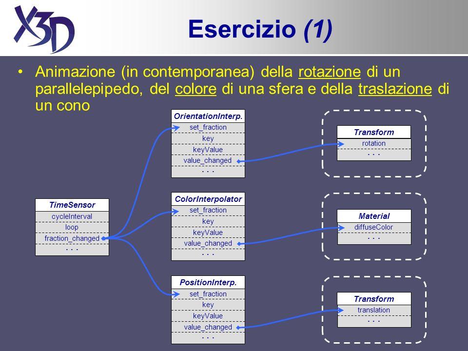 Esercizio (1) Animazione (in contemporanea) della rotazione di un parallelepipedo, del colore di una sfera e della traslazione di un cono TimeSensor c