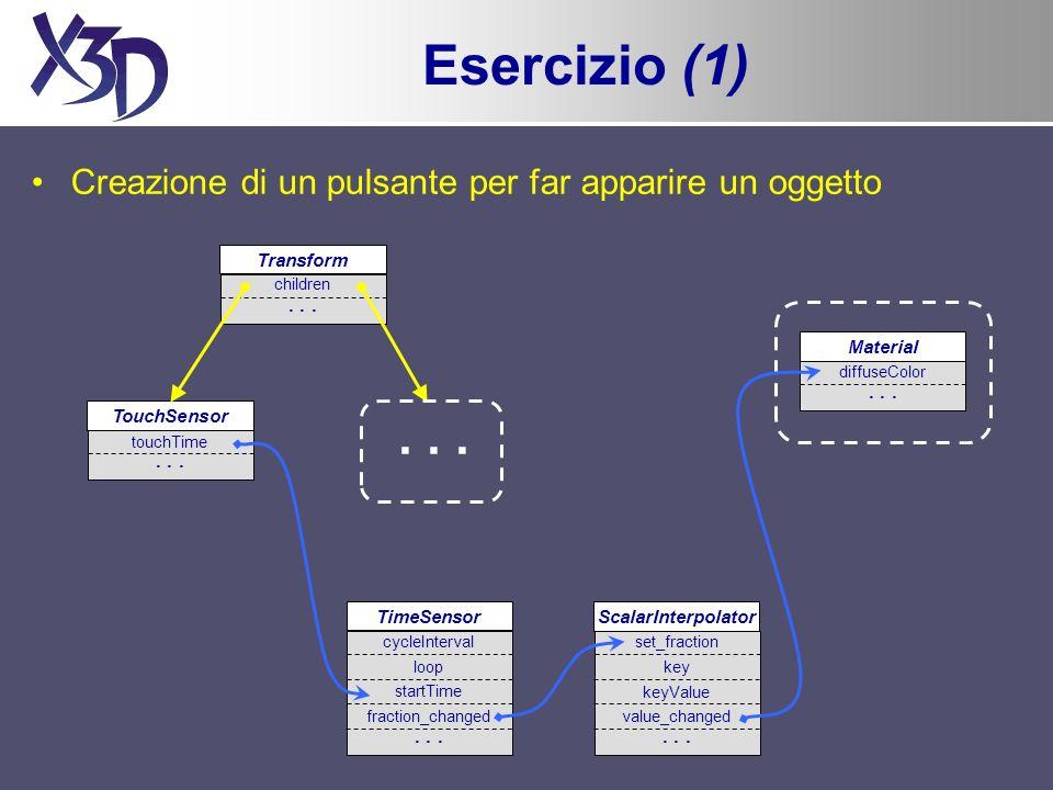 Esercizio (1) Creazione di un pulsante per far apparire un oggetto TouchSensor touchTime · · · Transform · · ·... TimeSensor cycleInterval loop · · ·