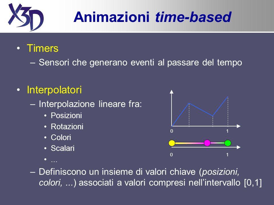Animazioni time-based Timers –Sensori che generano eventi al passare del tempo Interpolatori –Interpolazione lineare fra: Posizioni Rotazioni Colori Scalari...