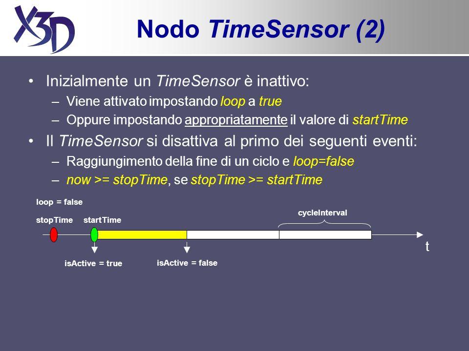Nodo TimeSensor (2) Inizialmente un TimeSensor è inattivo: –Viene attivato impostando loop a true –Oppure impostando appropriatamente il valore di startTime Il TimeSensor si disattiva al primo dei seguenti eventi: –Raggiungimento della fine di un ciclo e loop=false –now >= stopTime, se stopTime >= startTime t startTime stopTime loop = false isActive = true isActive = false cycleInterval