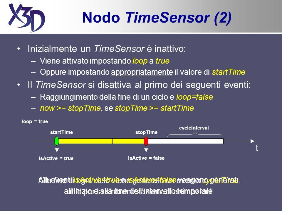 Nodo TimeSensor (2) Inizialmente un TimeSensor è inattivo: –Viene attivato impostando loop a true –Oppure impostando appropriatamente il valore di startTime Il TimeSensor si disattiva al primo dei seguenti eventi: –Raggiungimento della fine di un ciclo e loop=false –now >= stopTime, se stopTime >= startTime t startTime loop = true isActive = true isActive = false cycleInterval stopTime Alla fine di ogni ciclo viene generato un evento cycleTime: utile per la sincronizzazione di animazioni Gli eventi isActive=true e isActive=false vengono generati allinizio e alla fine dellintervallo temporale