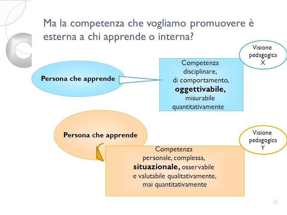 11 Persona che apprende Competenza disciplinare, di comportamento, oggettivabile, misurabile quantitativamente Persona che apprende Competenza personale, complessa, situazionale, osservabile e valutabile qualitativamente, mai quantitativamente Visione pedagogica X Visione pedagogica Y Ma la competenza che vogliamo promuovere è esterna a chi apprende o interna