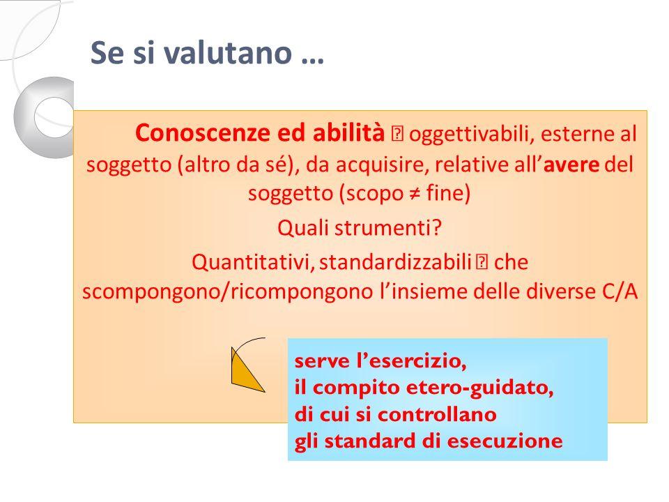Se si valutano … Conoscenze ed abilità oggettivabili, esterne al soggetto (altro da sé), da acquisire, relative allavere del soggetto (scopo fine) Quali strumenti.