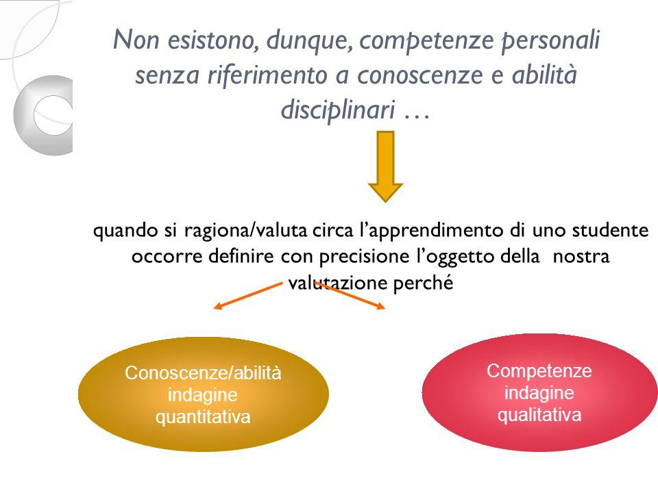 Non esistono, dunque, competenze personali senza riferimento a conoscenze e abilità disciplinari … quando si ragiona/valuta circa lapprendimento di uno studente occorre definire con precisione loggetto della nostra valutazione perché Conoscenze/abilità indagine quantitativa Competenze indagine qualitativa