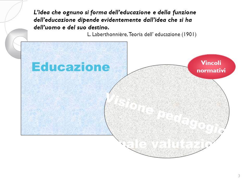 3 Educazione Visione pedagogica Lidea che ognuno si forma delleducazione e della funzione delleducazione dipende evidentemente dallidea che si ha delluomo e del suo destino.