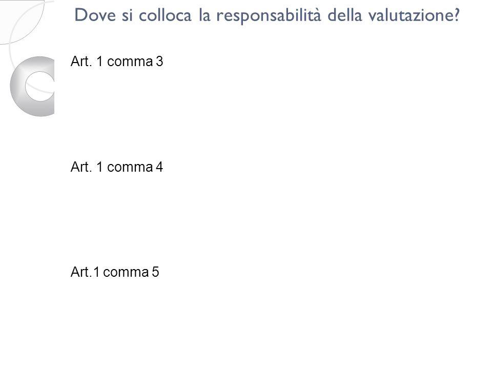 Dove si colloca la responsabilità della valutazione Art. 1 comma 3 Art. 1 comma 4 Art.1 comma 5