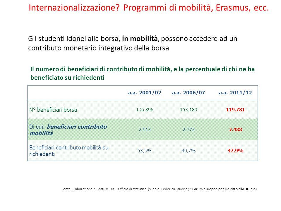 Internazionalizzazione. Programmi di mobilità, Erasmus, ecc.
