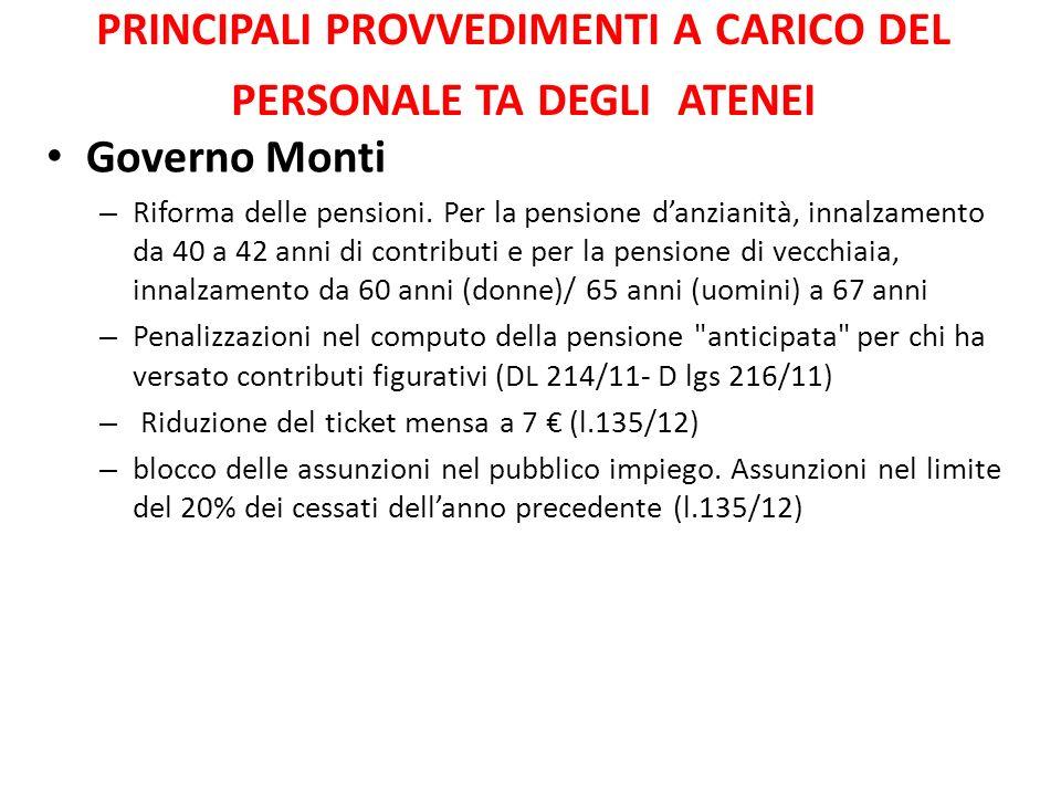 Governo Monti – Riforma delle pensioni.