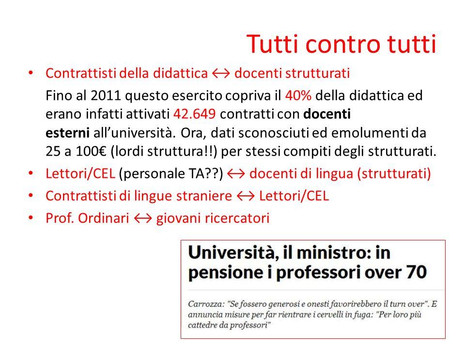 Tutti contro tutti Contrattisti della didattica docenti strutturati Fino al 2011 questo esercito copriva il 40% della didattica ed erano infatti attivati 42.649 contratti con docenti esterni alluniversità.