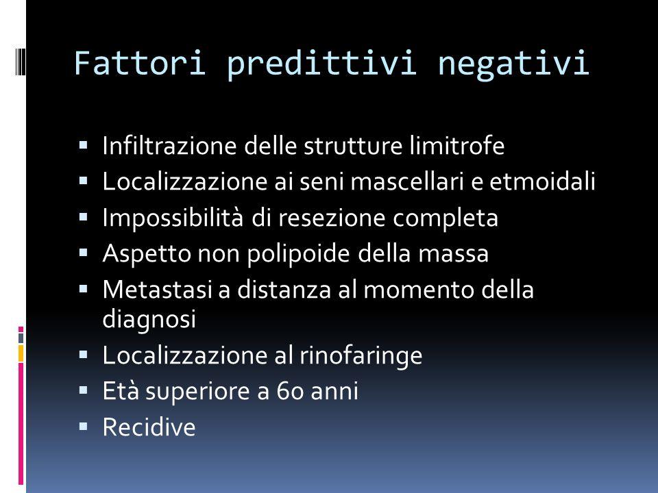 Fattori predittivi negativi Infiltrazione delle strutture limitrofe Localizzazione ai seni mascellari e etmoidali Impossibilità di resezione completa